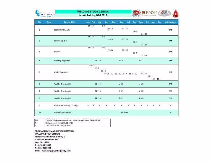 NDT Level II Schedule